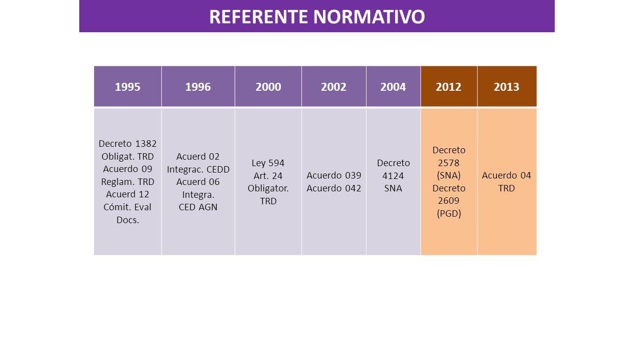 REFERENTE NORMATIVO 1995199620002002200420122013 Decreto 1382 Obligat.
