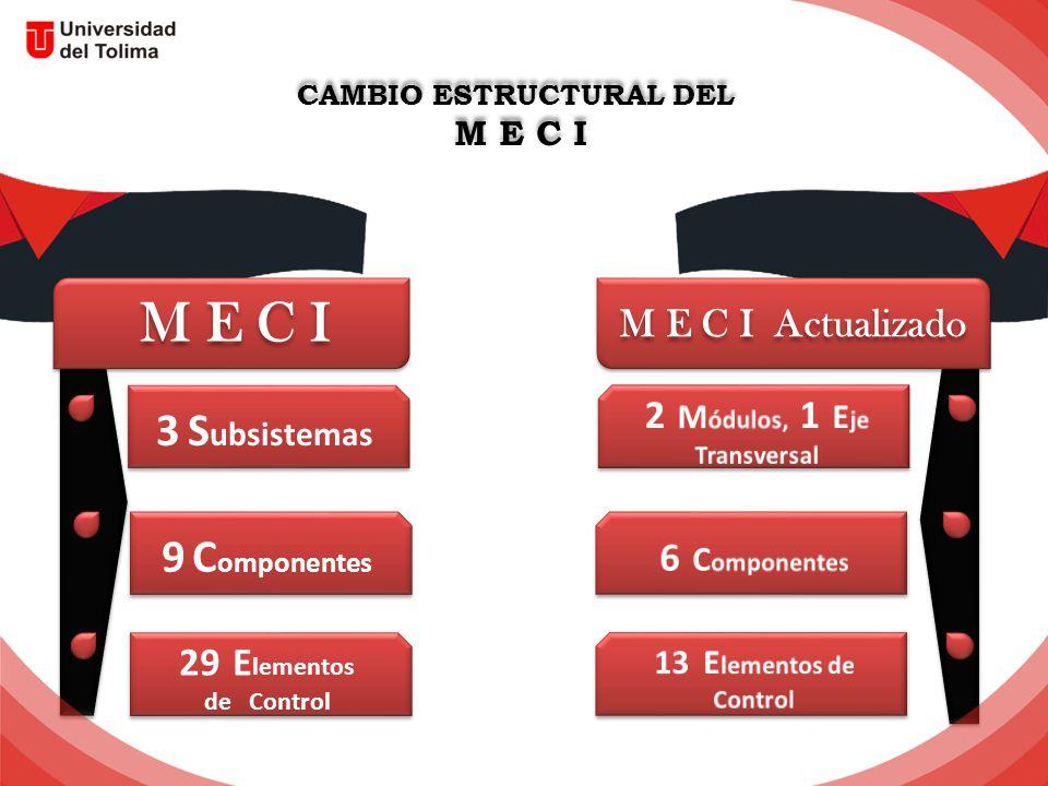 CAMBIO ESTRUCTURAL DEL M E C I CAMBIO ESTRUCTURAL DEL M E C I 3 S ubsistemas 9 C omponentes 29 E lementos de Control 29 E lementos de Control M E C I M E C I Actualizado