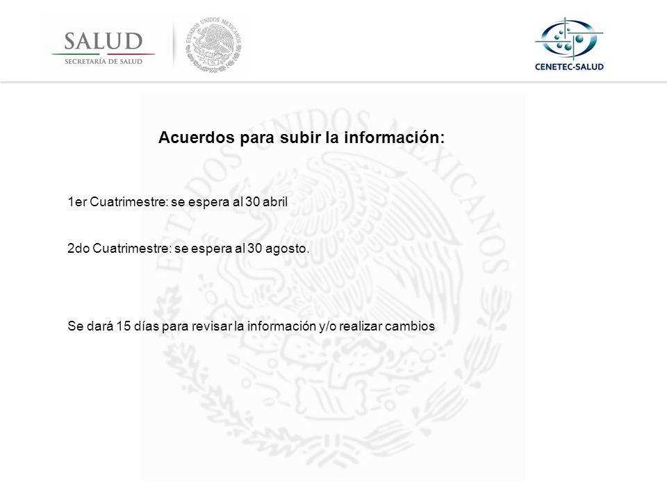 Acuerdos para subir la información: 1er Cuatrimestre: se espera al 30 abril 2do Cuatrimestre: se espera al 30 agosto.