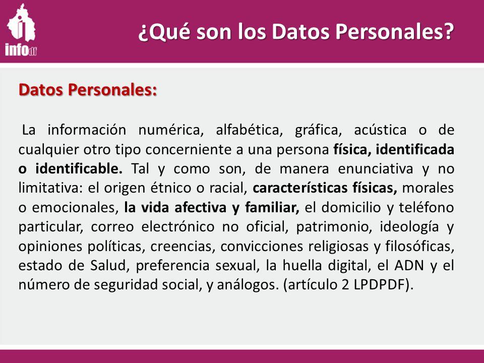 ¿Qué son los Datos Personales.