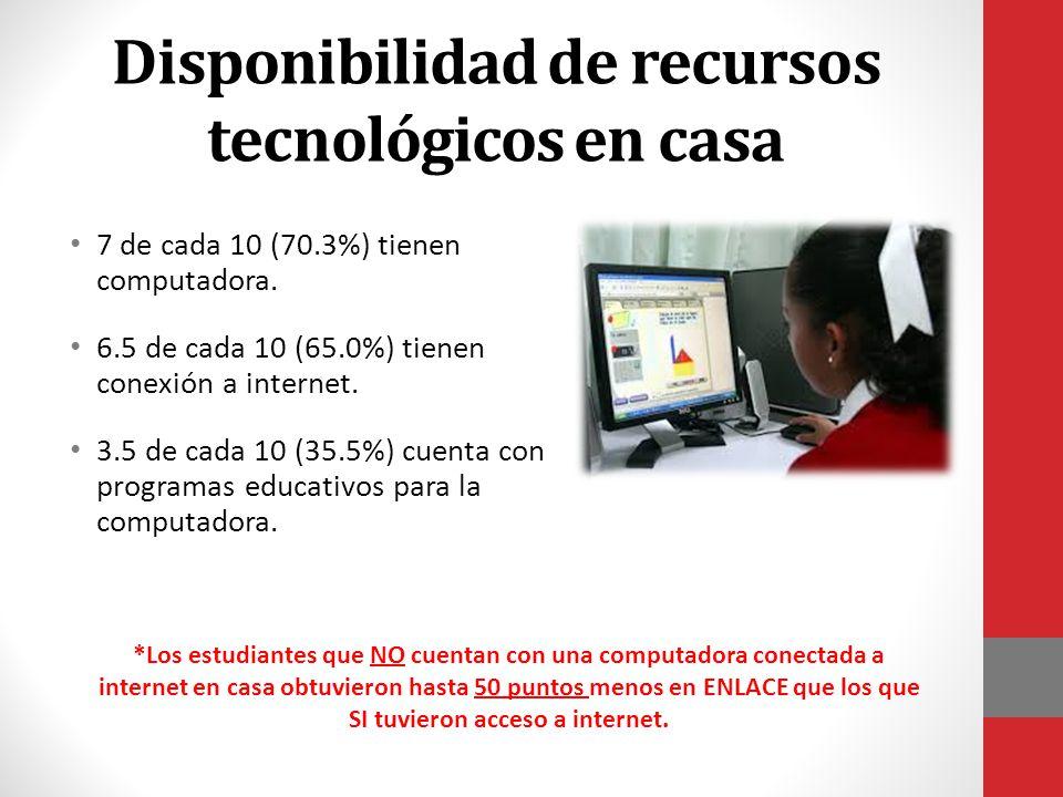 Disponibilidad de recursos tecnológicos en casa 7 de cada 10 (70.3%) tienen computadora.