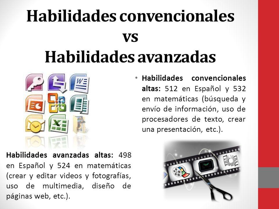 Habilidades convencionales vs Habilidades avanzadas Habilidades convencionales altas: 512 en Español y 532 en matemáticas (búsqueda y envío de información, uso de procesadores de texto, crear una presentación, etc.).