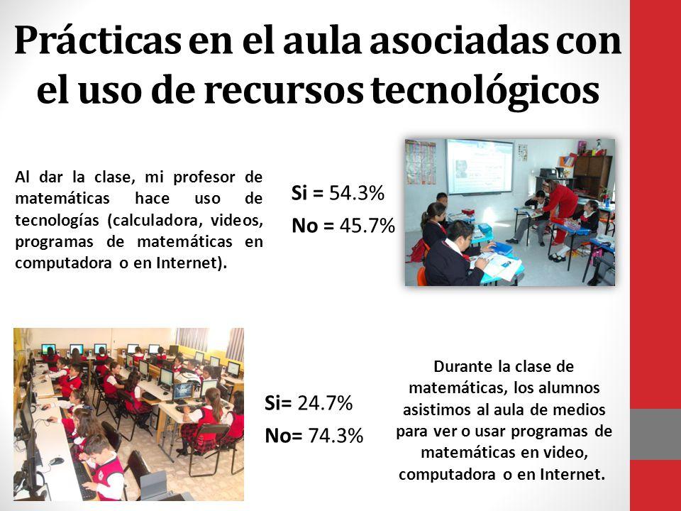 Prácticas en el aula asociadas con el uso de recursos tecnológicos Al dar la clase, mi profesor de matemáticas hace uso de tecnologías (calculadora, videos, programas de matemáticas en computadora o en Internet).