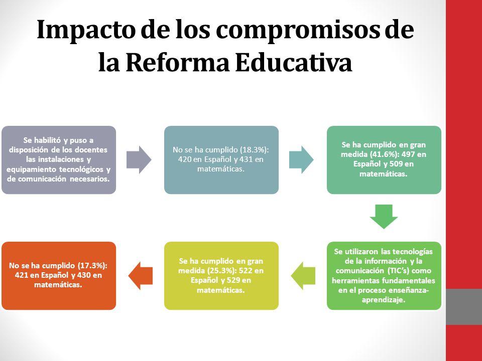 Impacto de los compromisos de la Reforma Educativa Se habilitó y puso a disposición de los docentes las instalaciones y equipamiento tecnológicos y de comunicación necesarios.
