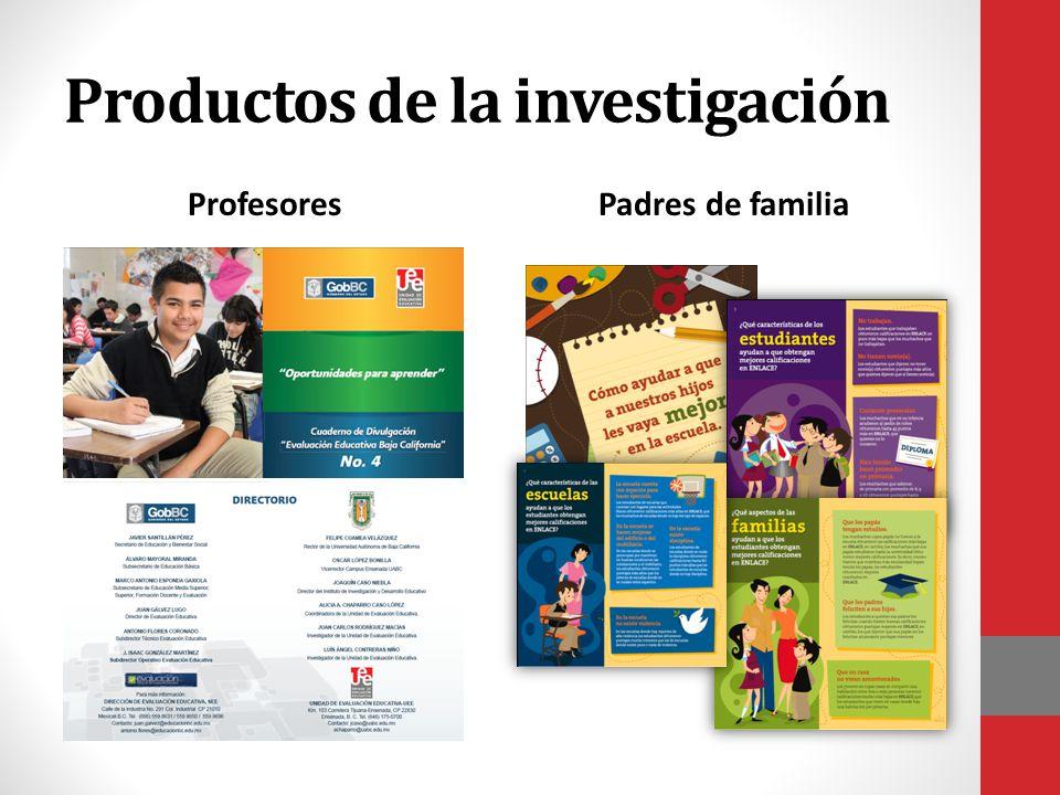 Productos de la investigación ProfesoresPadres de familia