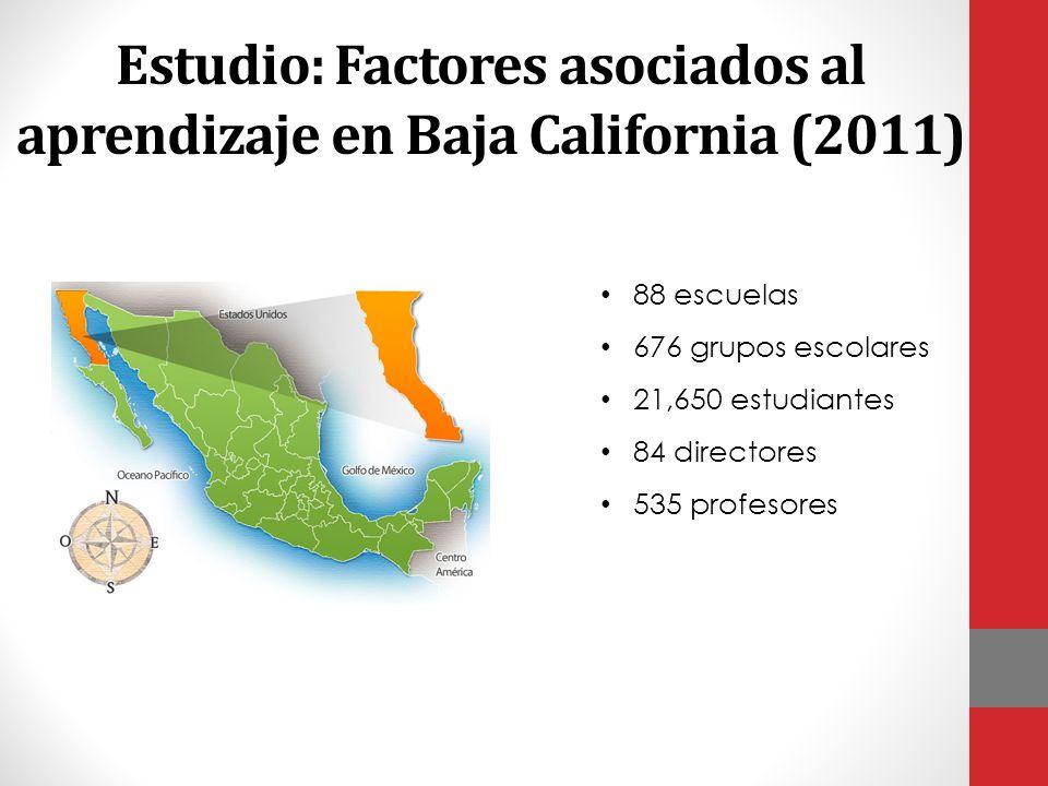 88 escuelas 676 grupos escolares 21,650 estudiantes 84 directores 535 profesores Estudio: Factores asociados al aprendizaje en Baja California (2011)