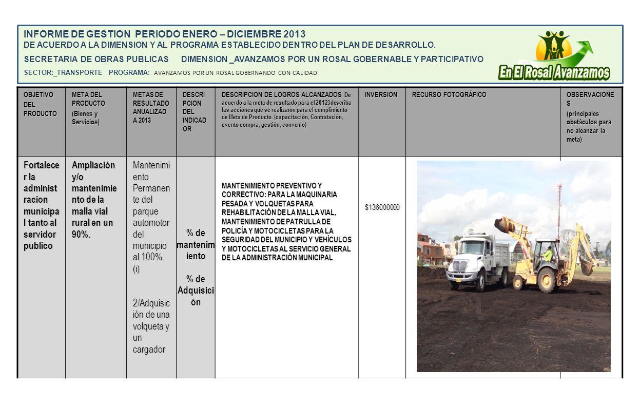 OBJETIVO DEL PRODUCTO META DEL PRODUCTO (Bienes y Servicios) METAS DE RESULTADO ANUALIZAD A 2013 DESCRI PCION DEL INDICAD OR DESCRIPCION DE LOGROS ALCANZADOS De acuerdo a la meta de resultado para el 20123describa las acciones que se realizaron para el cumplimiento de Meta de Producto.