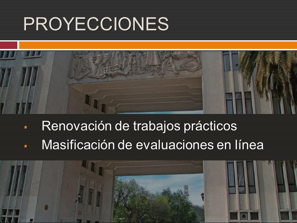PROYECCIONES  Renovación de trabajos prácticos  Masificación de evaluaciones en línea