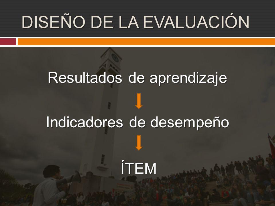 DISEÑO DE LA EVALUACIÓN Resultados de aprendizaje Indicadores de desempeño ÍTEM