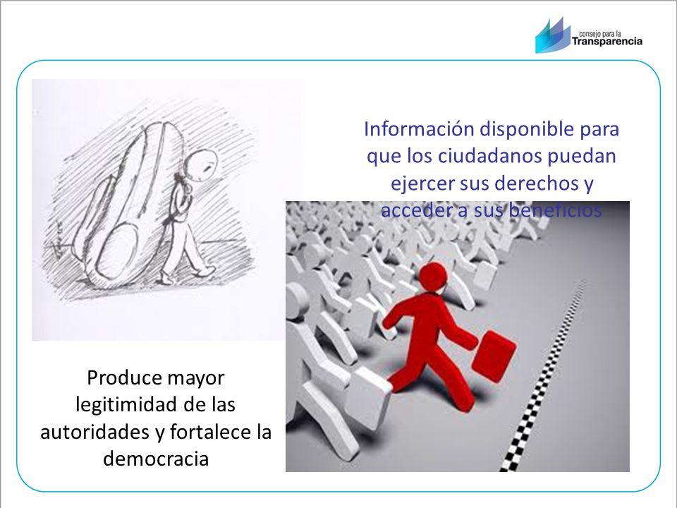 Información disponible para que los ciudadanos puedan ejercer sus derechos y acceder a sus beneficios Produce mayor legitimidad de las autoridades y fortalece la democracia