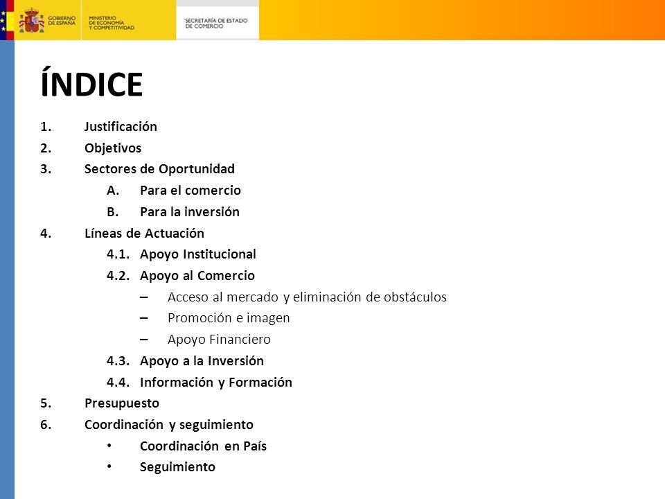 ÍNDICE 1.Justificación 2.Objetivos 3.Sectores de Oportunidad A.