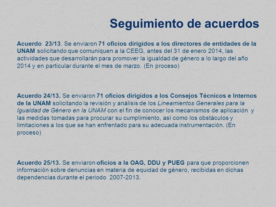 Seguimiento de acuerdos Acuerdo 23/13.