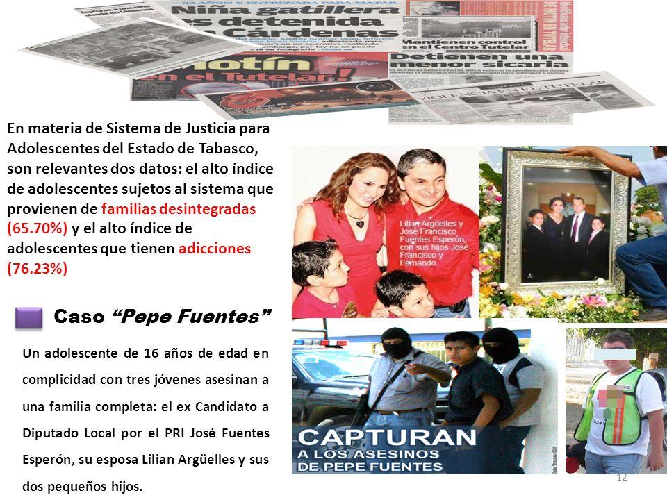 Caso Pepe Fuentes Un adolescente de 16 años de edad en complicidad con tres jóvenes asesinan a una familia completa: el ex Candidato a Diputado Local por el PRI José Fuentes Esperón, su esposa Lilian Argüelles y sus dos pequeños hijos.