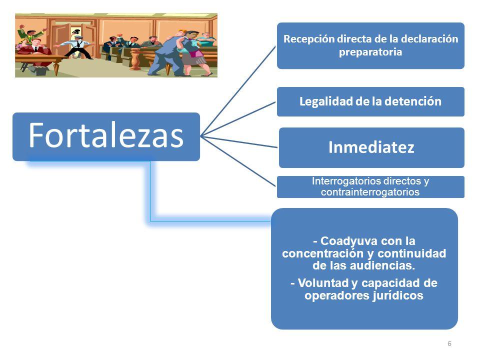 Fortalezas Recepción directa de la declaración preparatoria Legalidad de la detención Inmediatez Interrogatorios directos y contrainterrogatorios - Coadyuva con la concentración y continuidad de las audiencias.