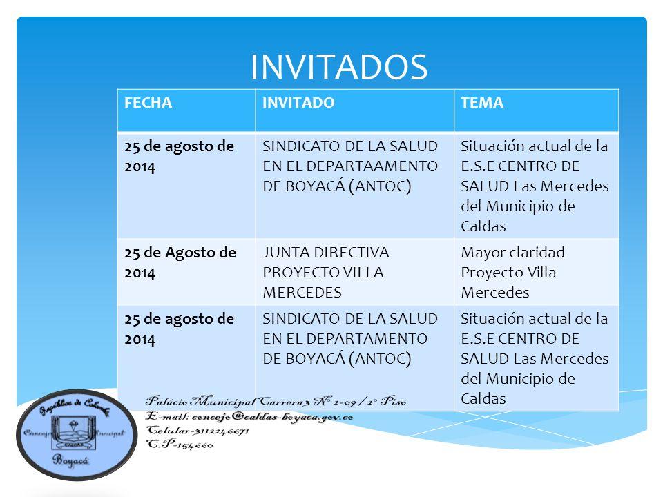FECHAINVITADOTEMA 25 de agosto de 2014 SINDICATO DE LA SALUD EN EL DEPARTAAMENTO DE BOYACÁ (ANTOC) Situación actual de la E.S.E CENTRO DE SALUD Las Mercedes del Municipio de Caldas 25 de Agosto de 2014 JUNTA DIRECTIVA PROYECTO VILLA MERCEDES Mayor claridad Proyecto Villa Mercedes 25 de agosto de 2014 SINDICATO DE LA SALUD EN EL DEPARTAMENTO DE BOYACÁ (ANTOC) Situación actual de la E.S.E CENTRO DE SALUD Las Mercedes del Municipio de Caldas INVITADOS