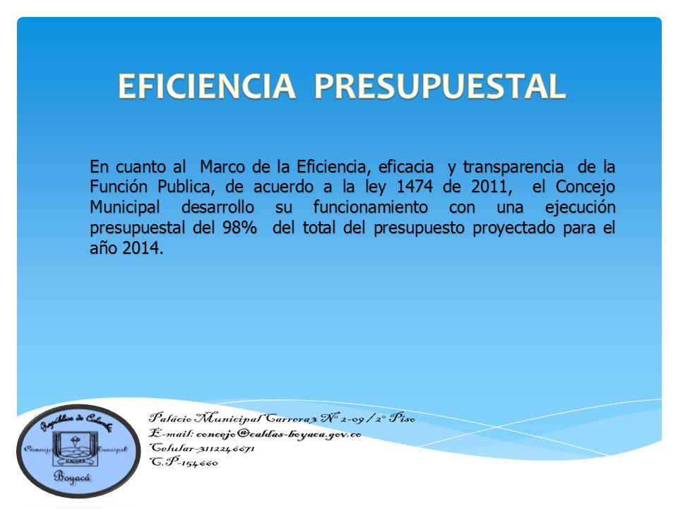 En cuanto al Marco de la Eficiencia, eficacia y transparencia de la Función Publica, de acuerdo a la ley 1474 de 2011, el Concejo Municipal desarrollo su funcionamiento con una ejecución presupuestal del 98% del total del presupuesto proyectado para el año 2014.