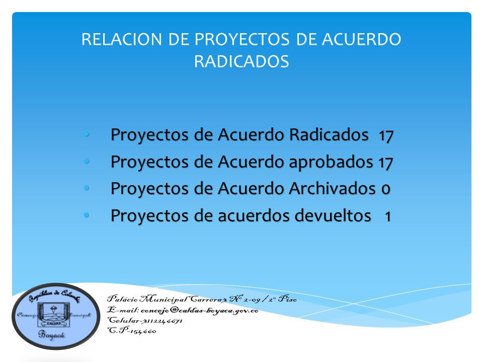 RELACION DE PROYECTOS DE ACUERDO RADICADOS Proyectos de Acuerdo Radicados 17 Proyectos de Acuerdo Radicados 17 Proyectos de Acuerdo aprobados 17 Proyectos de Acuerdo aprobados 17 Proyectos de Acuerdo Archivados 0 Proyectos de Acuerdo Archivados 0 Proyectos de acuerdos devueltos 1 Proyectos de acuerdos devueltos 1