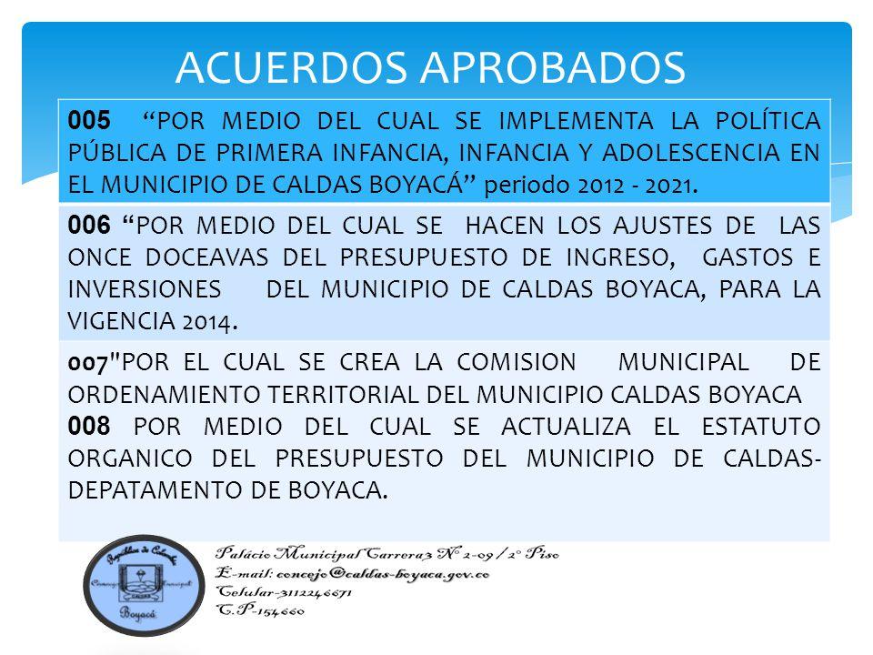 005 POR MEDIO DEL CUAL SE IMPLEMENTA LA POLÍTICA PÚBLICA DE PRIMERA INFANCIA, INFANCIA Y ADOLESCENCIA EN EL MUNICIPIO DE CALDAS BOYACÁ periodo 2012 - 2021.