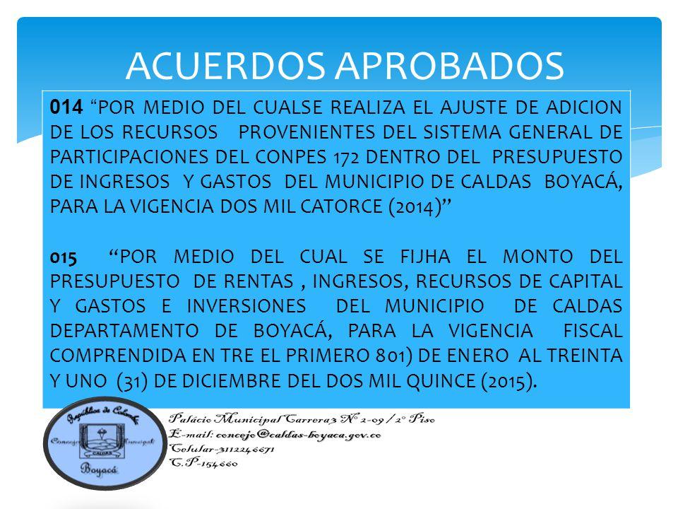 014 POR MEDIO DEL CUALSE REALIZA EL AJUSTE DE ADICION DE LOS RECURSOS PROVENIENTES DEL SISTEMA GENERAL DE PARTICIPACIONES DEL CONPES 172 DENTRO DEL PRESUPUESTO DE INGRESOS Y GASTOS DEL MUNICIPIO DE CALDAS BOYACÁ, PARA LA VIGENCIA DOS MIL CATORCE (2014) 015 POR MEDIO DEL CUAL SE FIJHA EL MONTO DEL PRESUPUESTO DE RENTAS, INGRESOS, RECURSOS DE CAPITAL Y GASTOS E INVERSIONES DEL MUNICIPIO DE CALDAS DEPARTAMENTO DE BOYACÁ, PARA LA VIGENCIA FISCAL COMPRENDIDA EN TRE EL PRIMERO 801) DE ENERO AL TREINTA Y UNO (31) DE DICIEMBRE DEL DOS MIL QUINCE (2015).