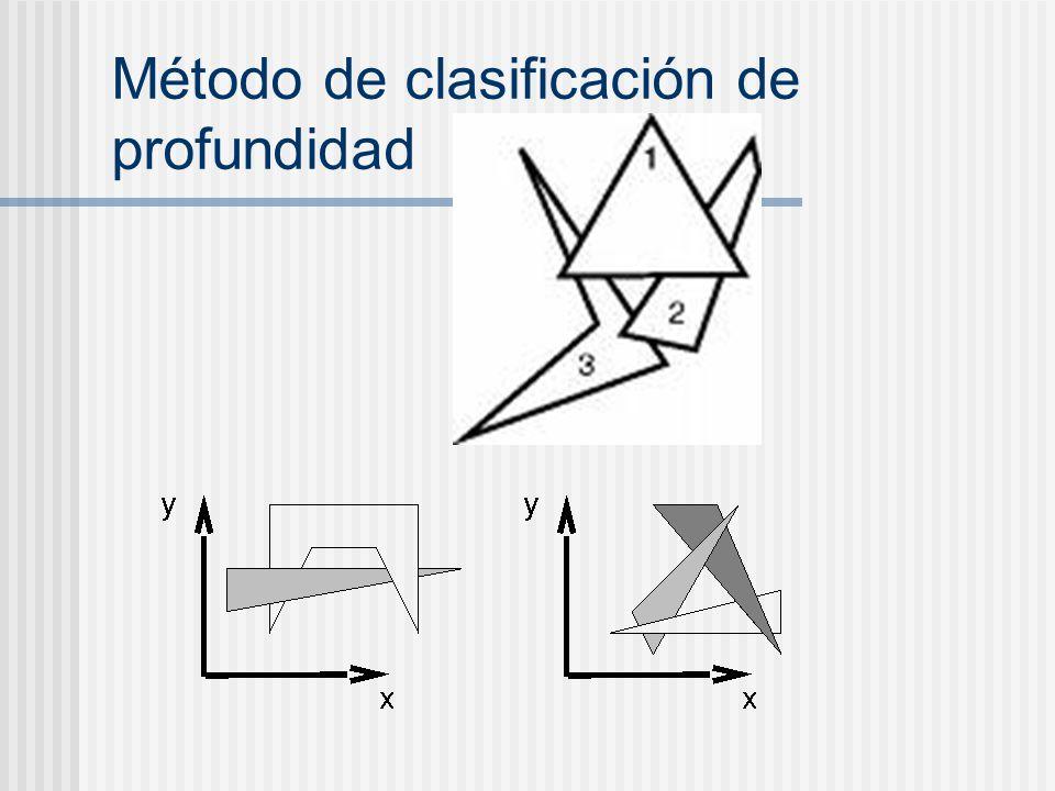 Método de clasificación de profundidad