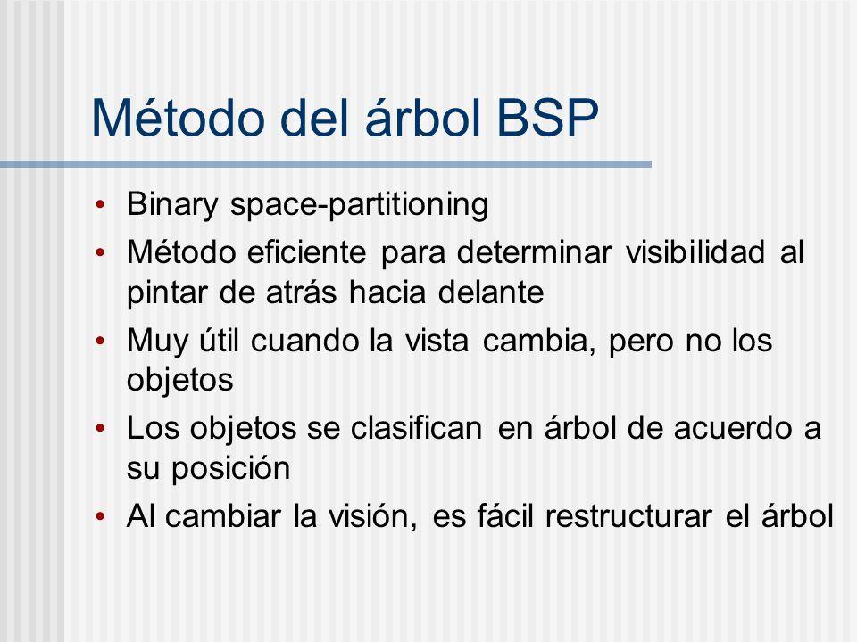 Método del árbol BSP Binary space-partitioning Método eficiente para determinar visibilidad al pintar de atrás hacia delante Muy útil cuando la vista cambia, pero no los objetos Los objetos se clasifican en árbol de acuerdo a su posición Al cambiar la visión, es fácil restructurar el árbol