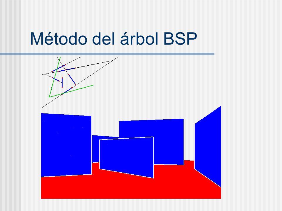 Método del árbol BSP