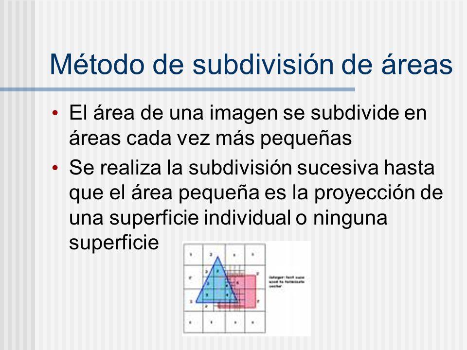 Método de subdivisión de áreas El área de una imagen se subdivide en áreas cada vez más pequeñas Se realiza la subdivisión sucesiva hasta que el área pequeña es la proyección de una superficie individual o ninguna superficie