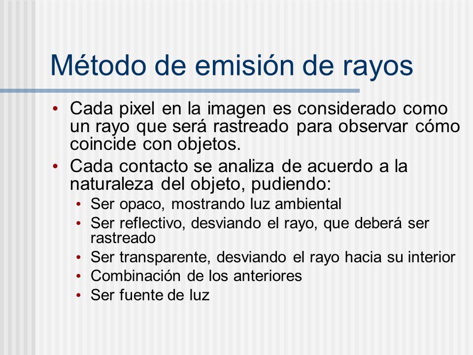 Método de emisión de rayos Cada pixel en la imagen es considerado como un rayo que será rastreado para observar cómo coincide con objetos.