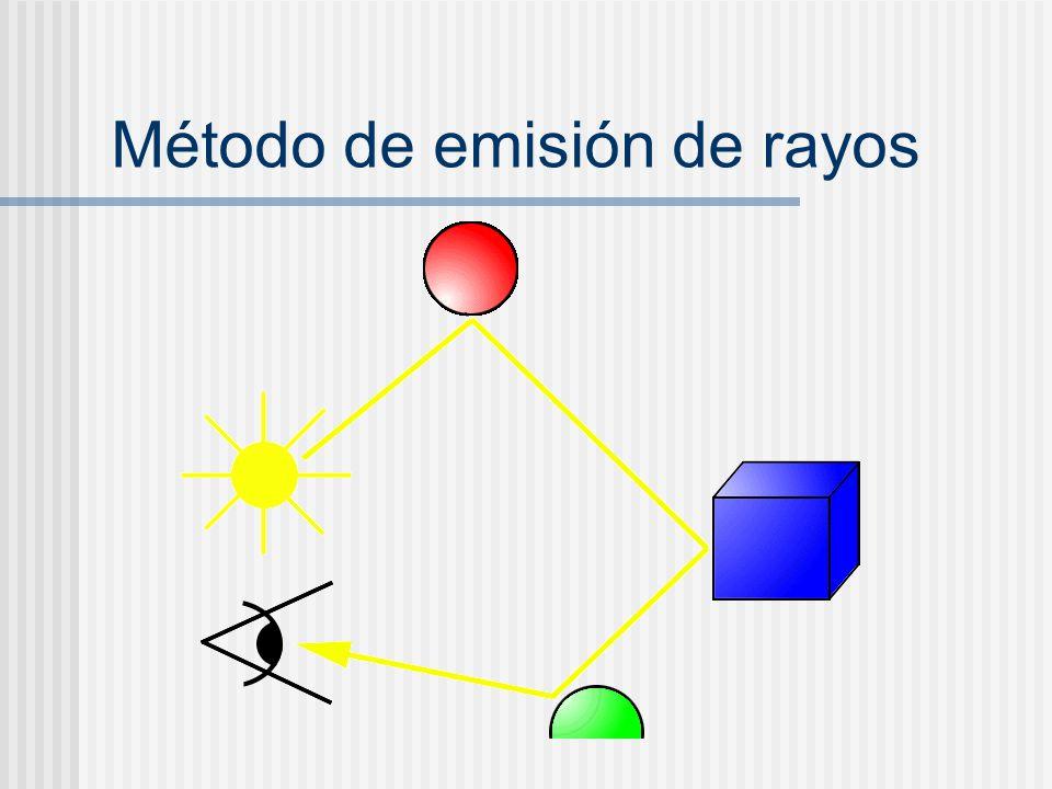 Método de emisión de rayos