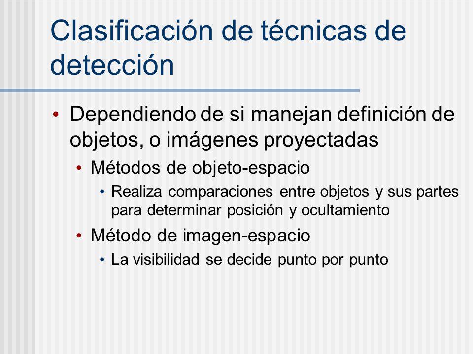 Clasificación de técnicas de detección Dependiendo de si manejan definición de objetos, o imágenes proyectadas Métodos de objeto-espacio Realiza comparaciones entre objetos y sus partes para determinar posición y ocultamiento Método de imagen-espacio La visibilidad se decide punto por punto