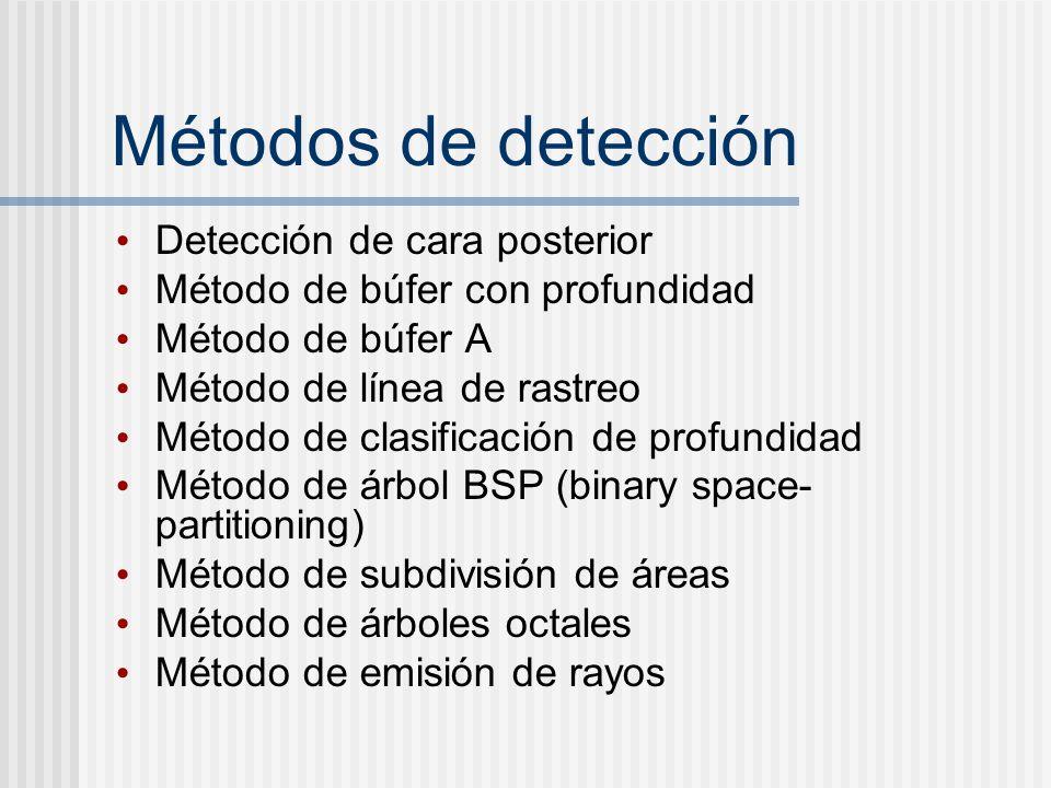 Métodos de detección Detección de cara posterior Método de búfer con profundidad Método de búfer A Método de línea de rastreo Método de clasificación de profundidad Método de árbol BSP (binary space- partitioning) Método de subdivisión de áreas Método de árboles octales Método de emisión de rayos