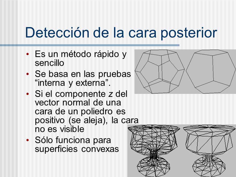 Detección de la cara posterior Es un método rápido y sencillo Se basa en las pruebas interna y externa .