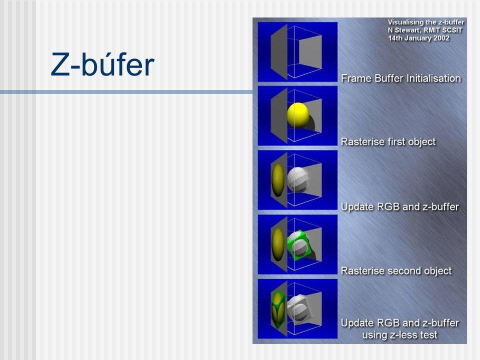 Z-búfer