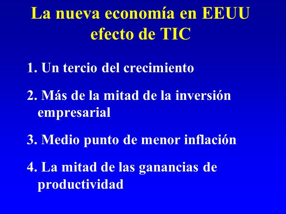 La nueva economía en EEUU efecto de TIC 1. Un tercio del crecimiento 2.