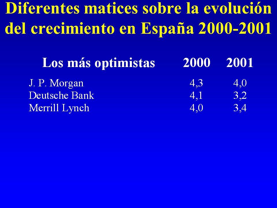 Diferentes matices sobre la evolución del crecimiento en España 2000-2001