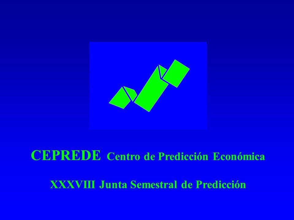 CEPREDE Centro de Predicción Económica XXXVIII Junta Semestral de Predicción