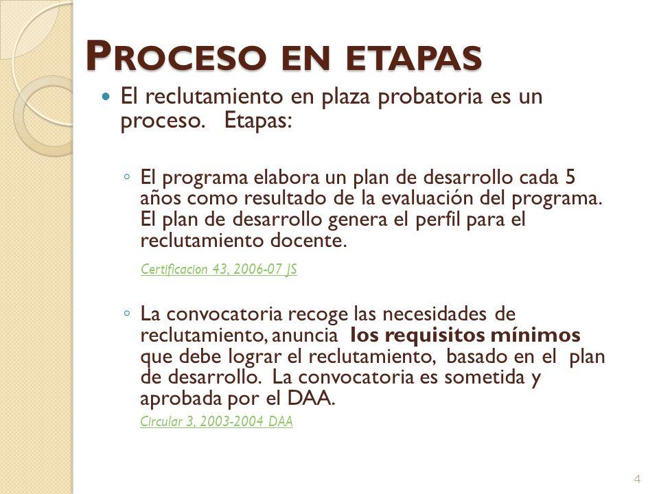 3 N ORMATIVA Y P ROCEDIMIENTO S http://daarrp.uprrp.edu/daa/Reclutamiento.htm http://daarrp.uprrp.edu/daa/circulares_guias_reglamentos_politica.html http: Reglamento General Cap.