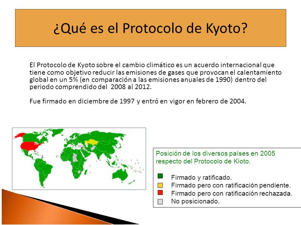 ¿Qué es el Protocolo de Kyoto.