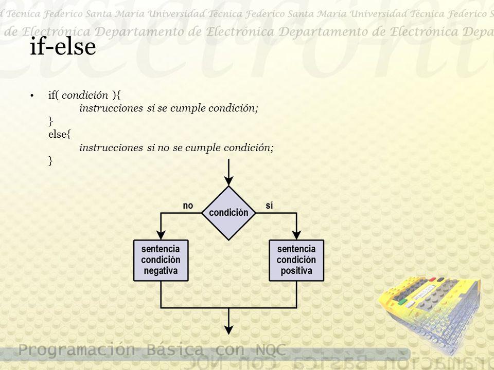 if-else if( condición ){ instrucciones si se cumple condición; } else{ instrucciones si no se cumple condición; }