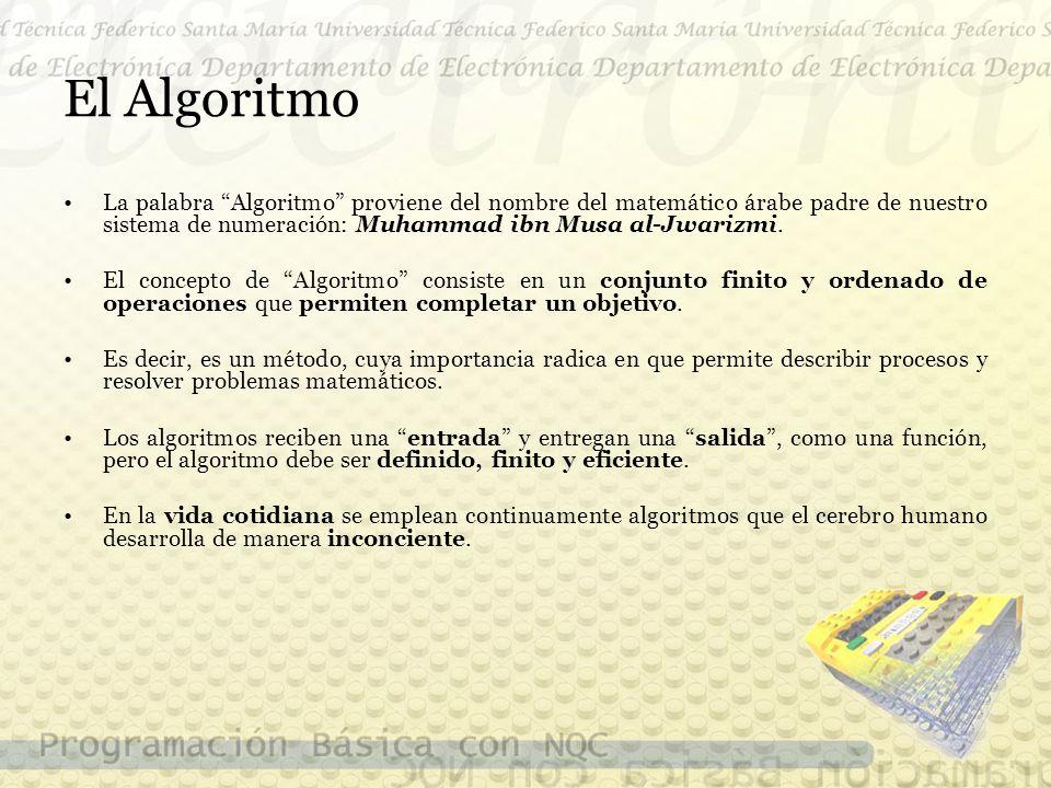 El Algoritmo La palabra Algoritmo proviene del nombre del matemático árabe padre de nuestro sistema de numeración: Muhammad ibn Musa al-Jwarizmi.