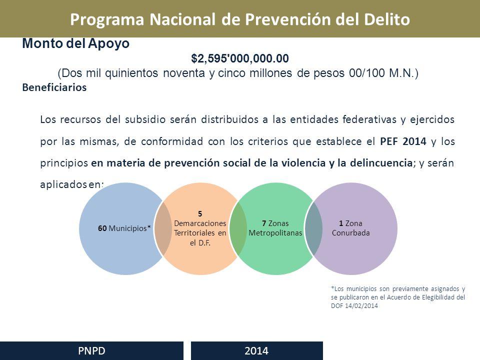 Programa Nacional de Prevención del Delito PNPD 2014 Monto del Apoyo $2,595 000,000.00 (Dos mil quinientos noventa y cinco millones de pesos 00/100 M.N.) Beneficiarios Los recursos del subsidio serán distribuidos a las entidades federativas y ejercidos por las mismas, de conformidad con los criterios que establece el PEF 2014 y los principios en materia de prevención social de la violencia y la delincuencia; y serán aplicados en: 60 Municipios* 5 Demarcaciones Territoriales en el D.F.