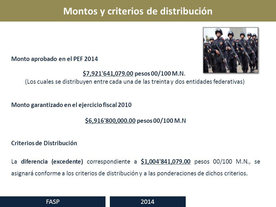 Montos y criterios de distribución FASP 2014 Monto aprobado en el PEF 2014 $7,921 641,079.00 pesos 00/100 M.N.