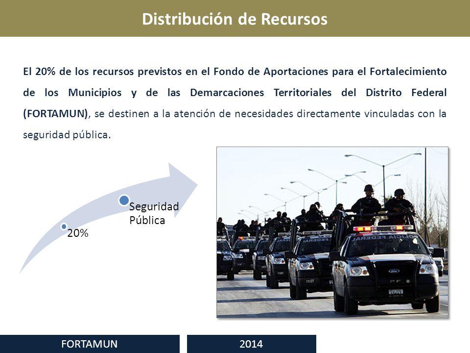 Distribución de Recursos FORTAMUN 2014 El 20% de los recursos previstos en el Fondo de Aportaciones para el Fortalecimiento de los Municipios y de las Demarcaciones Territoriales del Distrito Federal (FORTAMUN), se destinen a la atención de necesidades directamente vinculadas con la seguridad pública.