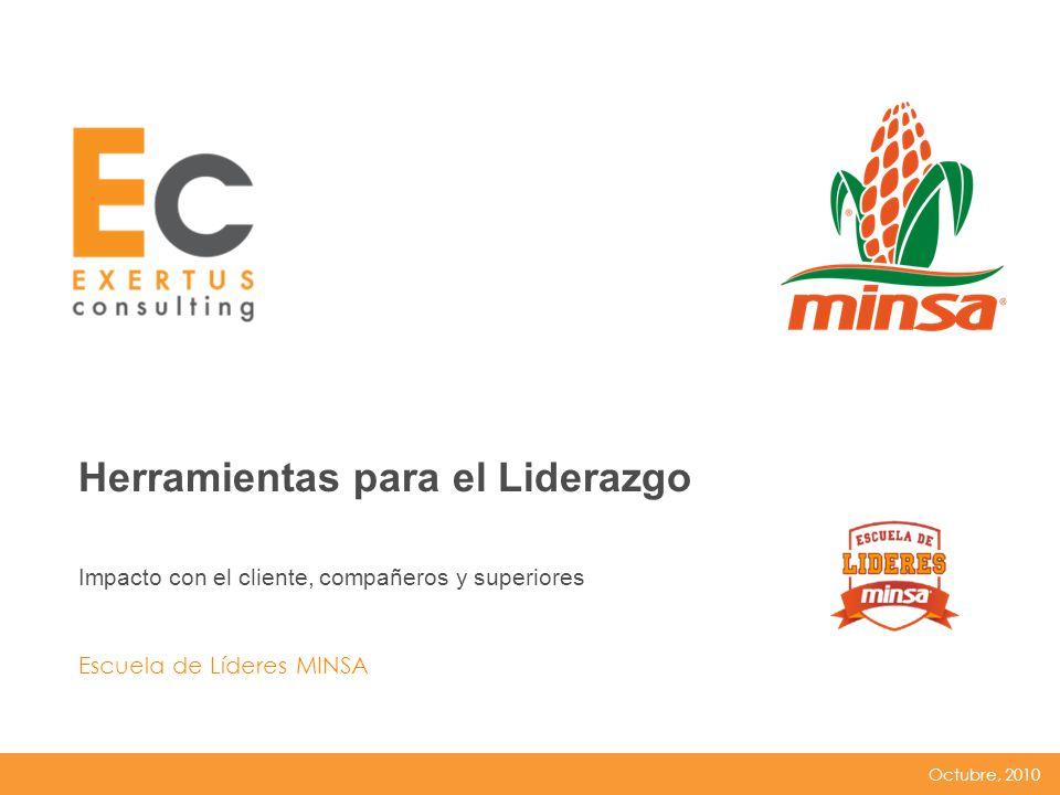 Octubre, 2010 Herramientas para el Liderazgo Escuela de Líderes MINSA Impacto con el cliente, compañeros y superiores