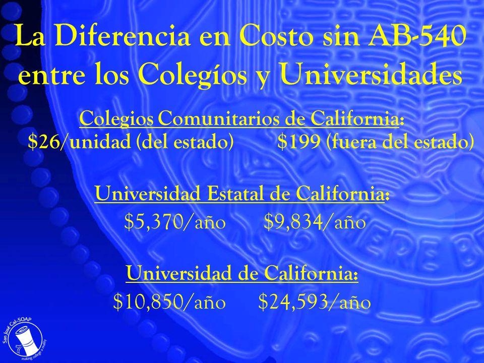 La Diferencia en Costo sin AB-540 entre los Colegíos y Universidades Colegios Comunitarios de California: $26/unidad (del estado) $199 (fuera del estado) Universidad Estatal de California: $5,370/año $9,834/año Universidad de California: $10,850/año $24,593/año