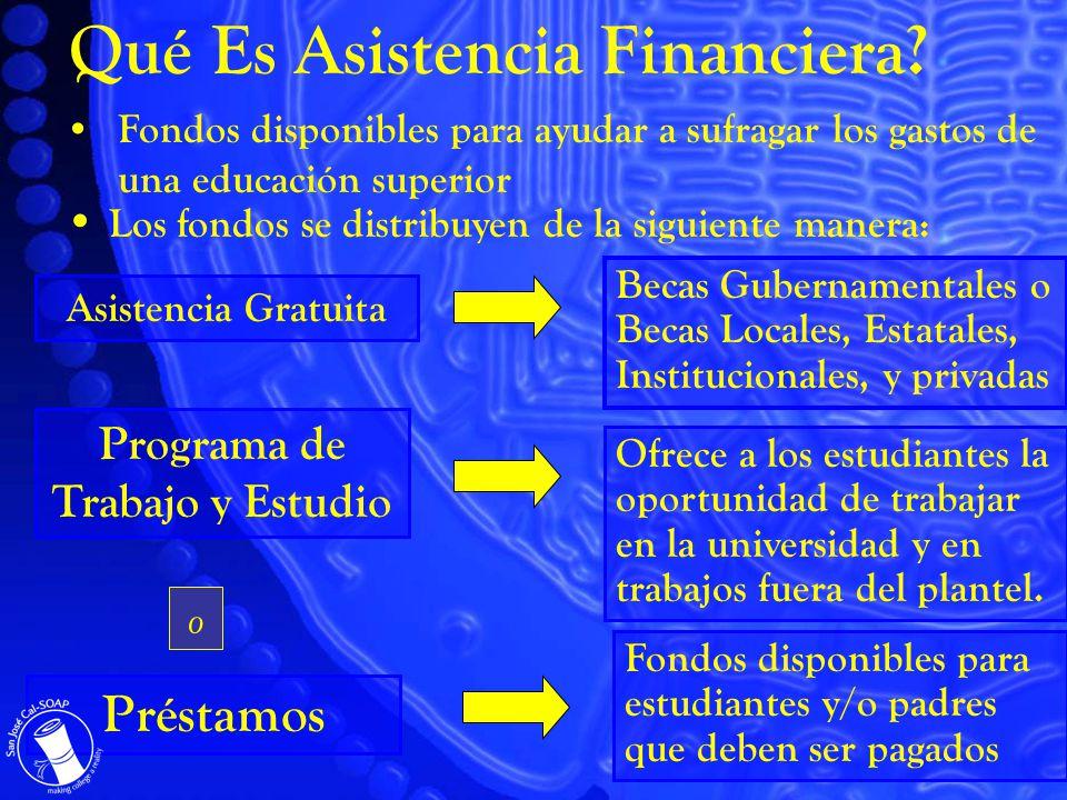 Qué Es Asistencia Financiera.