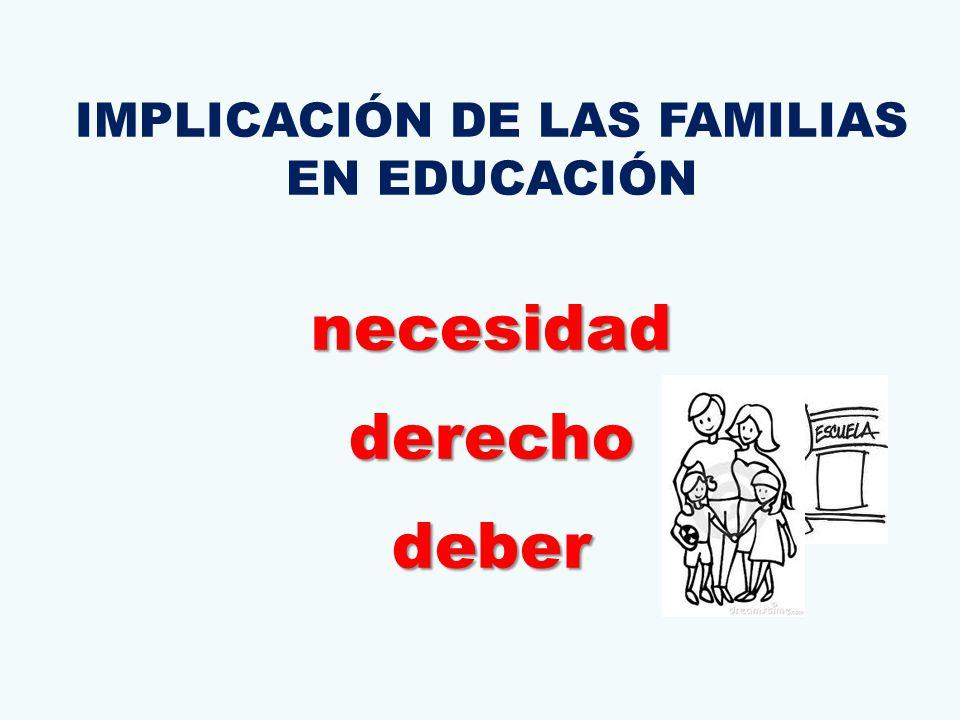 IMPLICACIÓN DE LAS FAMILIAS EN EDUCACIÓNnecesidadderechodeber