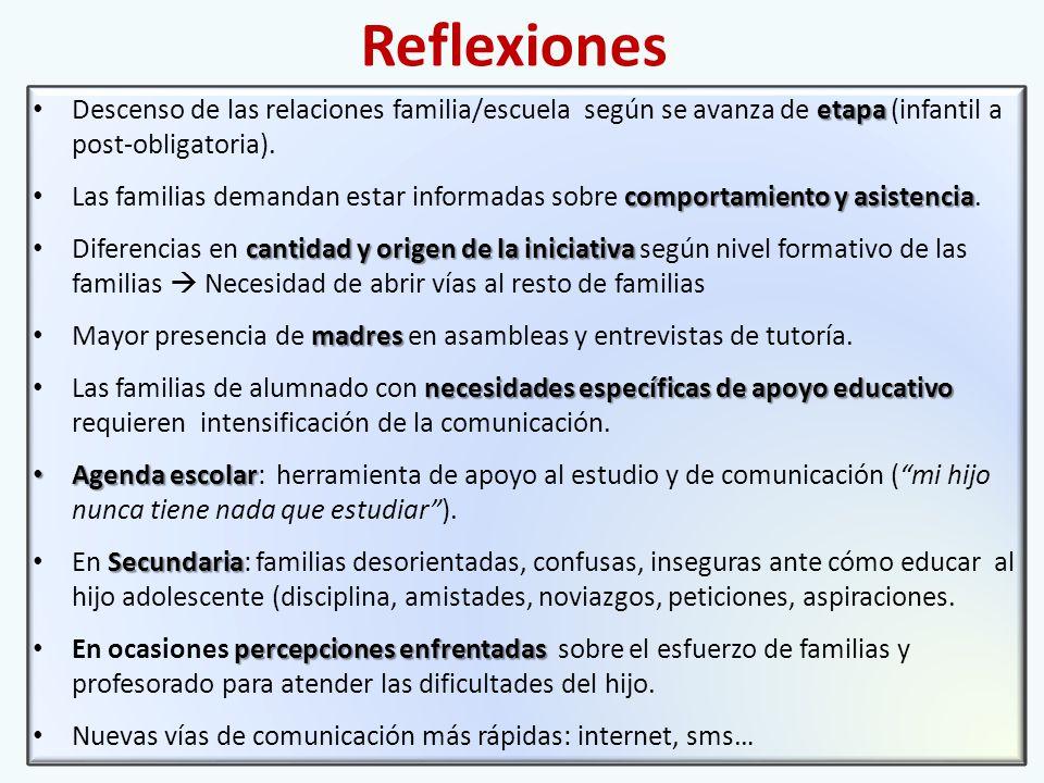 Reflexiones etapa Descenso de las relaciones familia/escuela según se avanza de etapa (infantil a post-obligatoria).