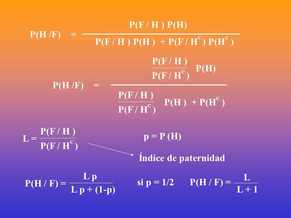 P(H /F)= P(F / H ) P(H)P(F / H ) P(H ) + P(F / H C ) P(H C ) P(H /F)= P(F / H ) P(F / H C ) P(F / H ) P(F / H C ) P(H) P(H ) + P(H C ) P(F / H ) P(F / H C ) L = p = P (H) P(H / F) = L p L p + (1-p) si p = 1/2 P(H / F) = L L + 1 Índice de paternidad