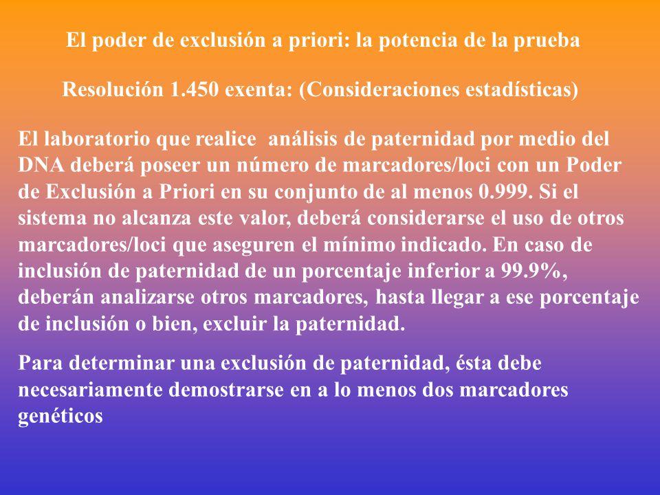 El poder de exclusión a priori: la potencia de la prueba Resolución 1.450 exenta: (Consideraciones estadísticas) El laboratorio que realice análisis de paternidad por medio del DNA deberá poseer un número de marcadores/loci con un Poder de Exclusión a Priori en su conjunto de al menos 0.999.